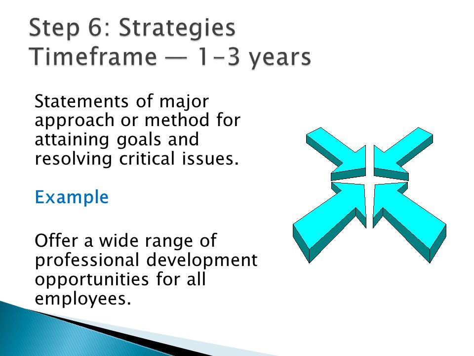 Step 6: Strategies Timeframe — 1-3 years
