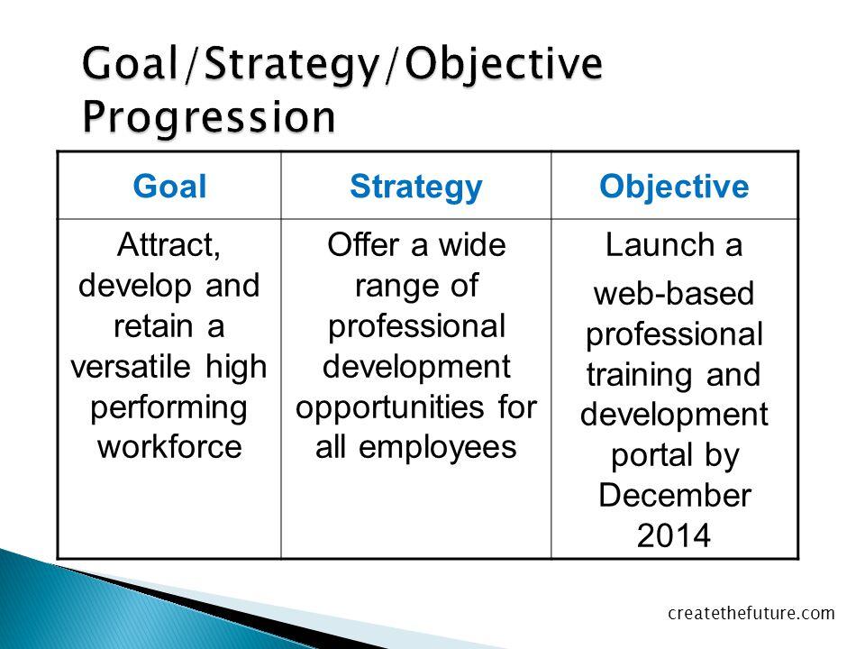 Goal/Strategy/Objective Progression