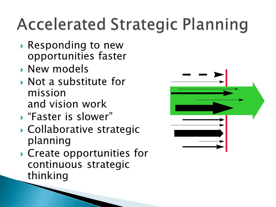 Accelerated Strategic Planning