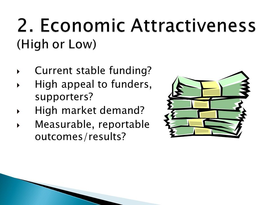 2. Economic Attractiveness (High or Low)