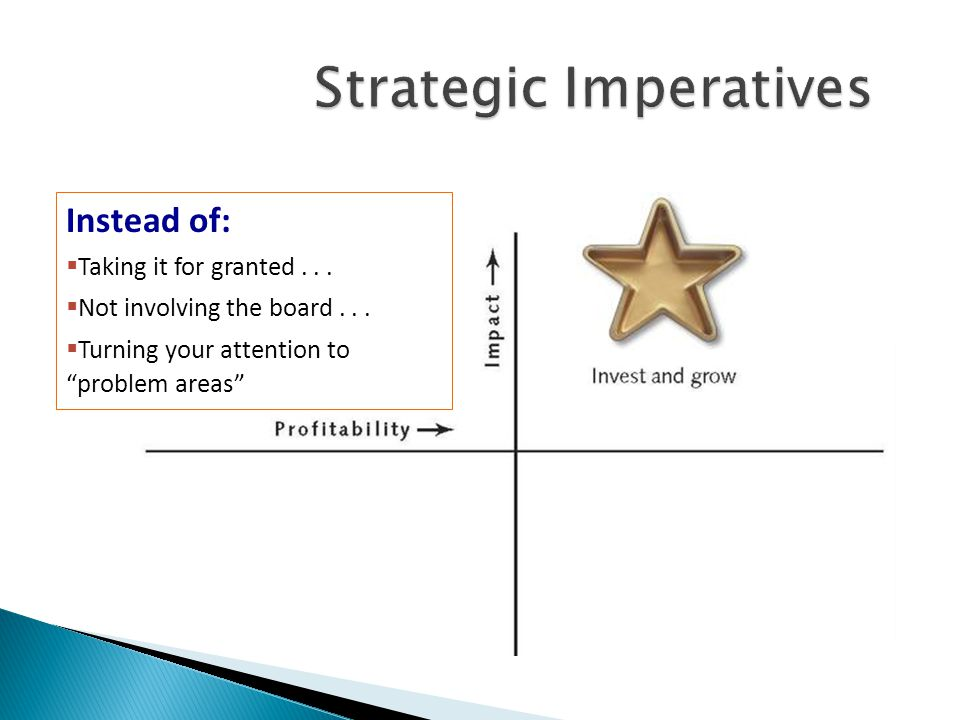 Strategic Imperatives