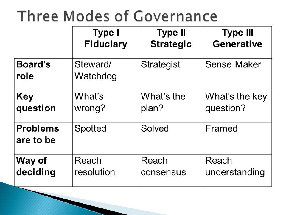 Three Modes of Governance