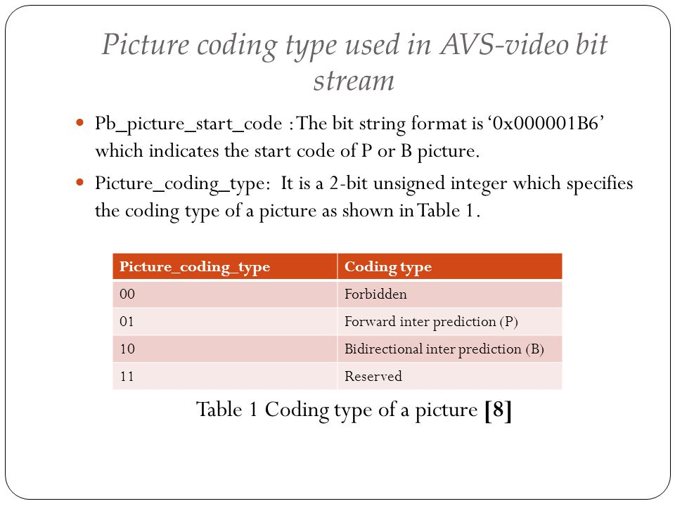 Picture coding type used in AVS-video bit stream