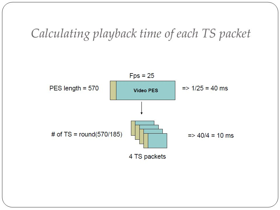 Calculating playback time of each TS packet