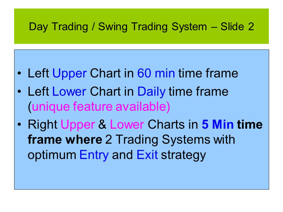 Swing trading entry exit strategies