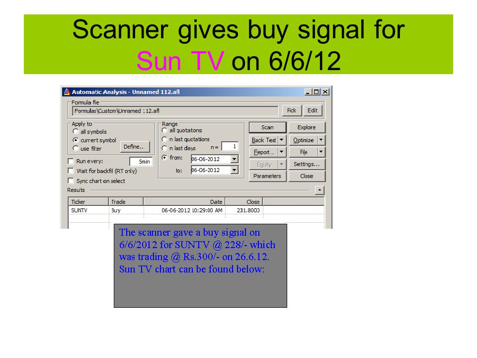 Scanner gives buy signal for Sun TV on 6/6/12