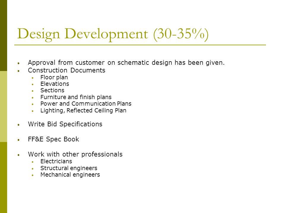 Design Development (30-35%)