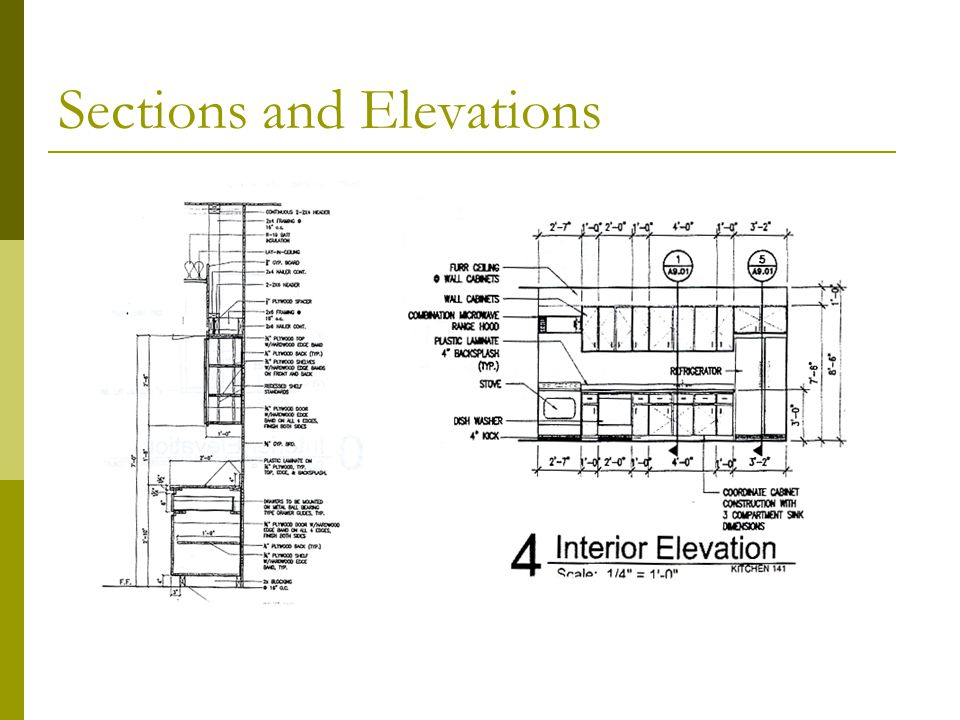 Sections and Elevations