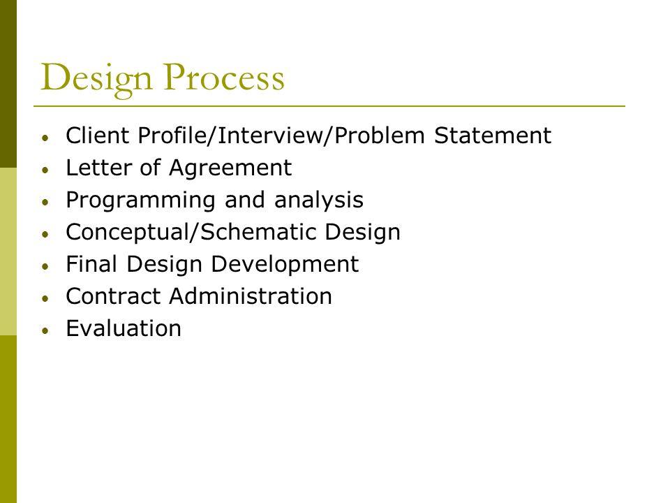 Design Process Client Profile/Interview/Problem Statement