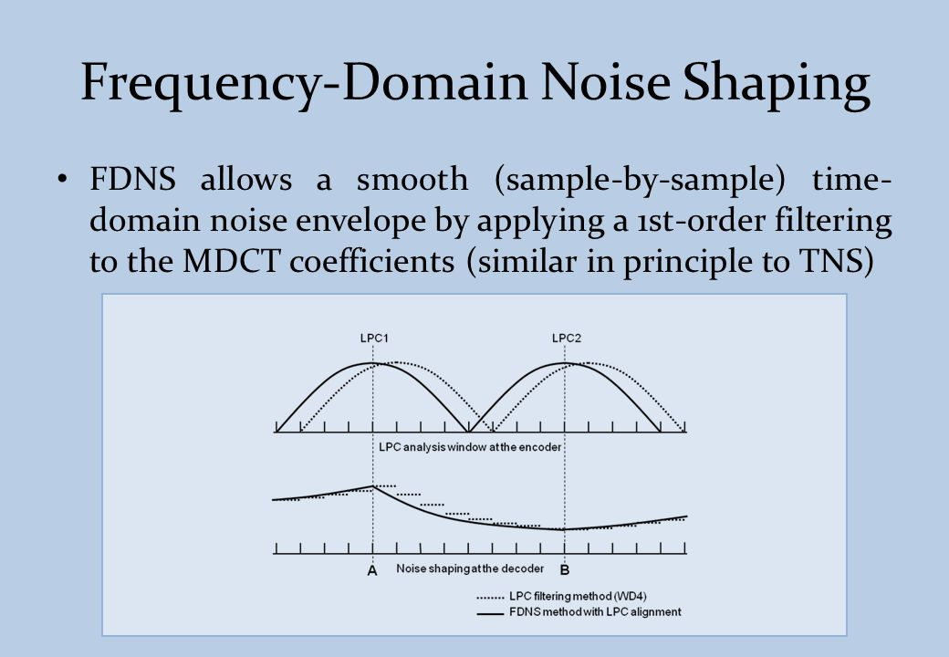 Frequency-Domain Noise Shaping