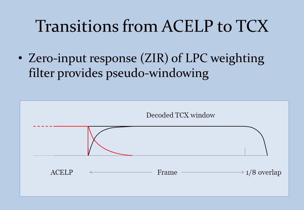 Transitions from ACELP to TCX