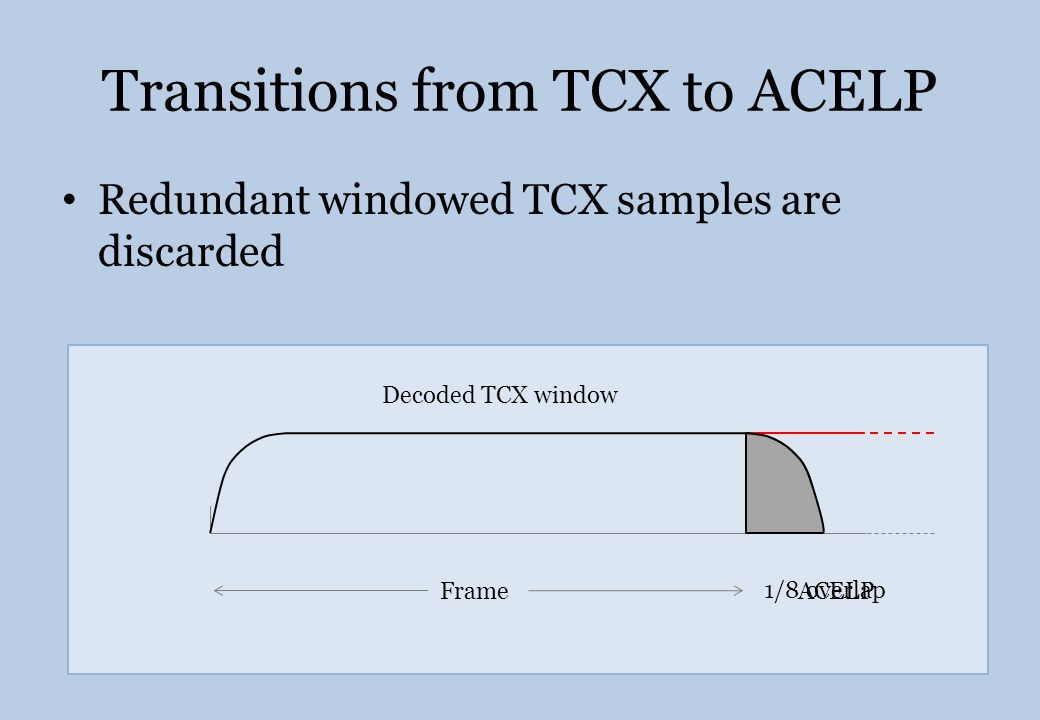 Transitions from TCX to ACELP