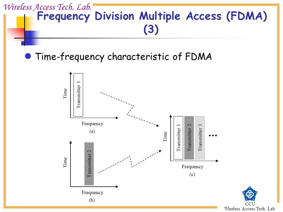 Frequency Division Multiple Access (FDMA) (3)