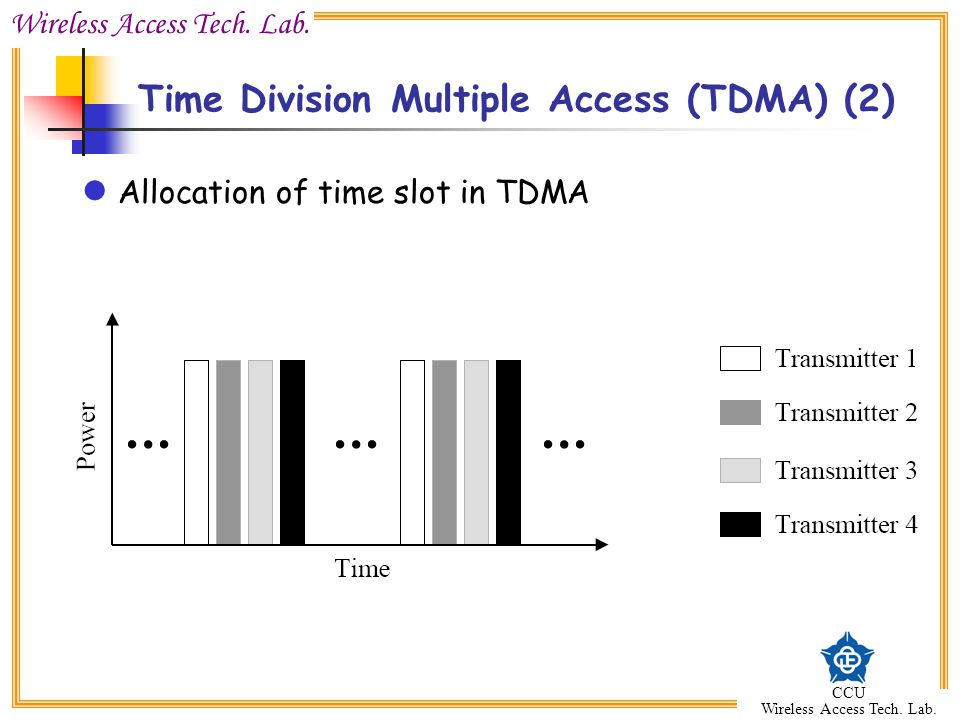 Time Division Multiple Access (TDMA) (2)
