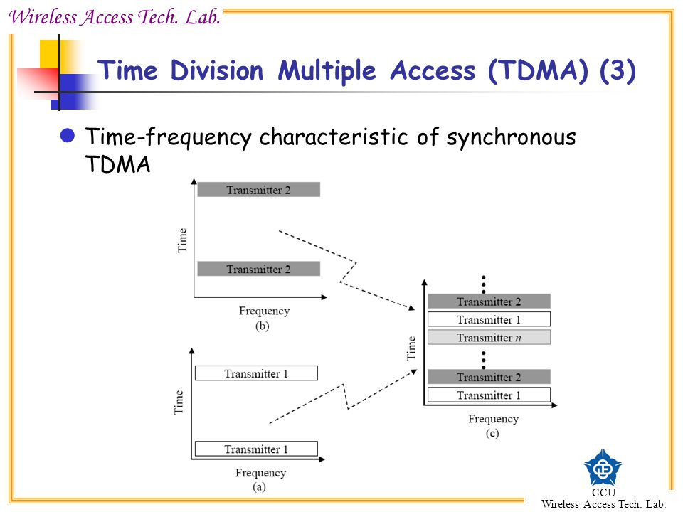 Time Division Multiple Access (TDMA) (3)