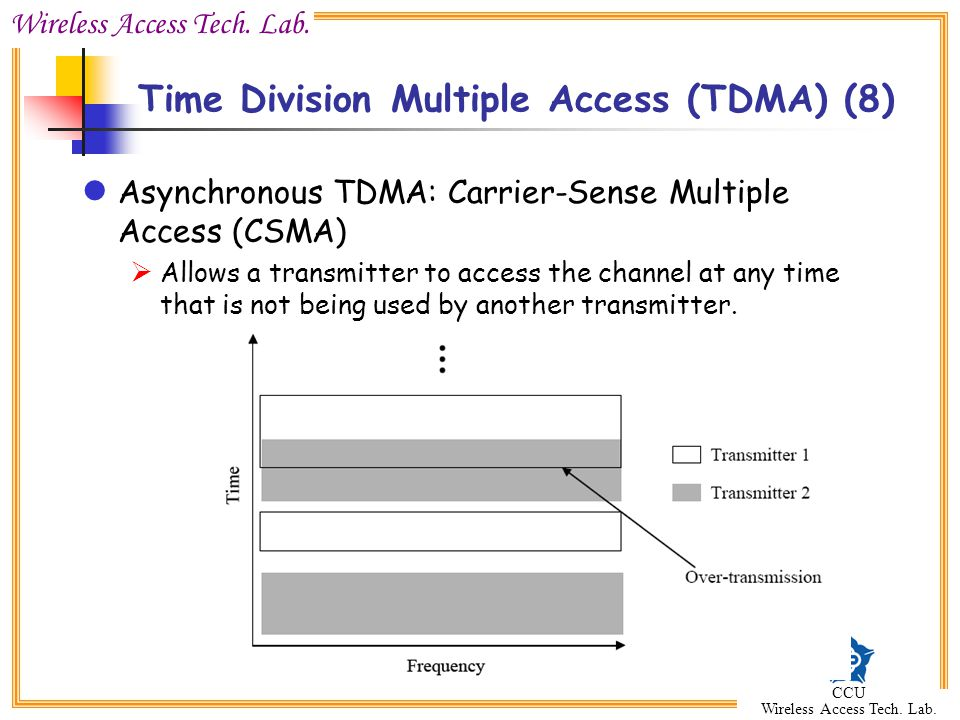 Time Division Multiple Access (TDMA) (8)