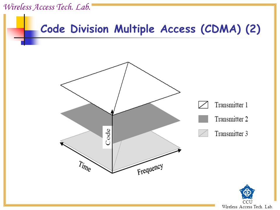Code Division Multiple Access (CDMA) (2)