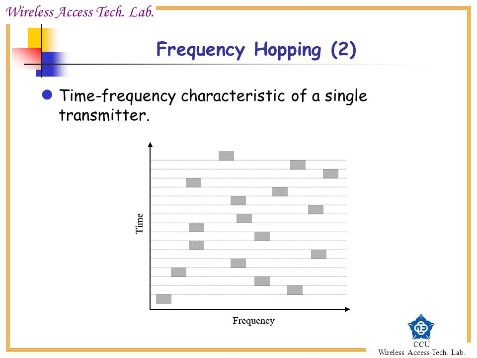 Frequency Hopping (2) Time-frequency characteristic of a single transmitter.