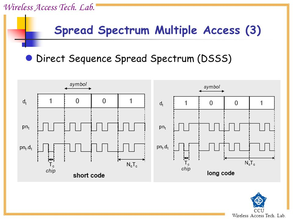 Spread Spectrum Multiple Access (3)
