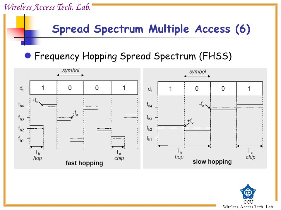 Spread Spectrum Multiple Access (6)
