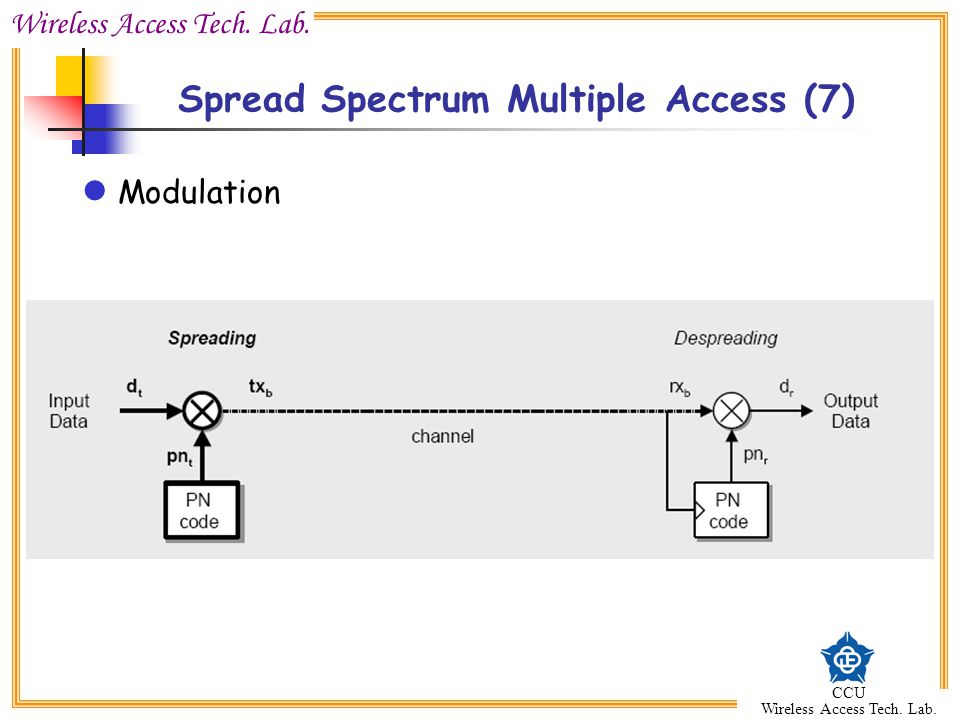 Spread Spectrum Multiple Access (7)