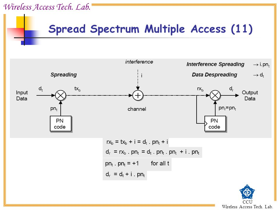 Spread Spectrum Multiple Access (11)