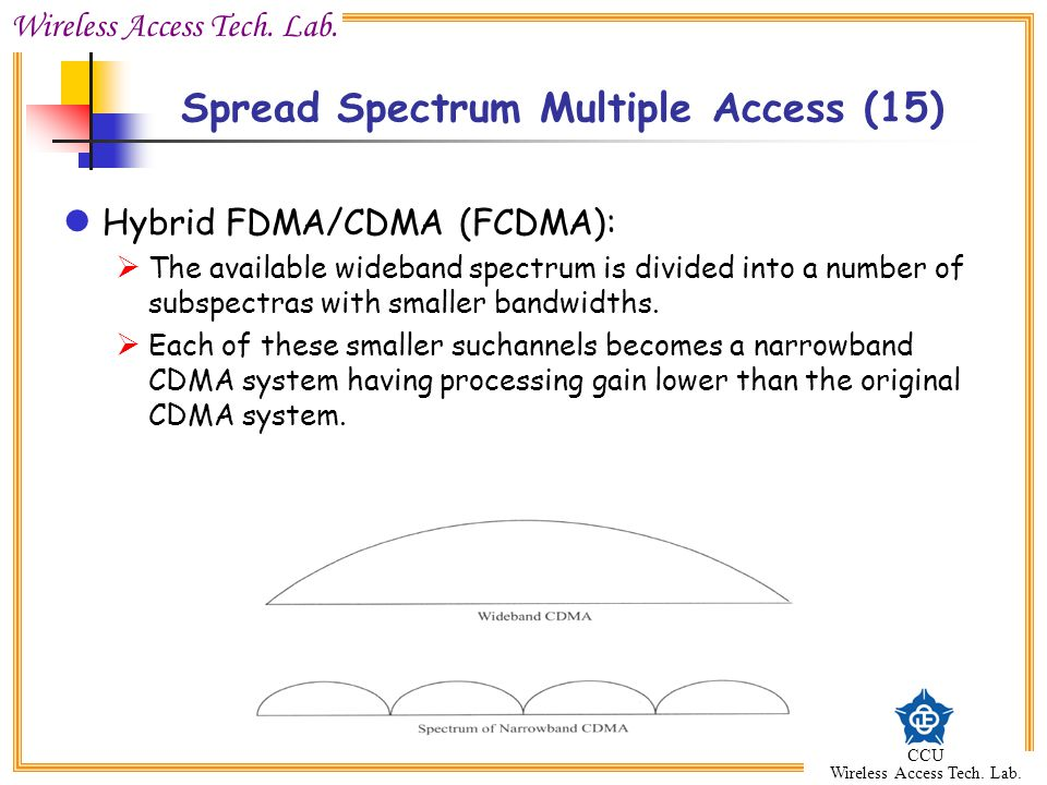 Spread Spectrum Multiple Access (15)