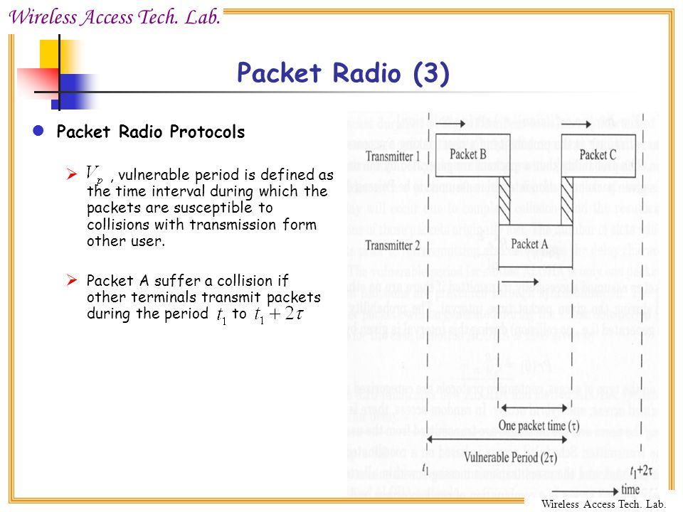 Packet Radio (3) Packet Radio Protocols