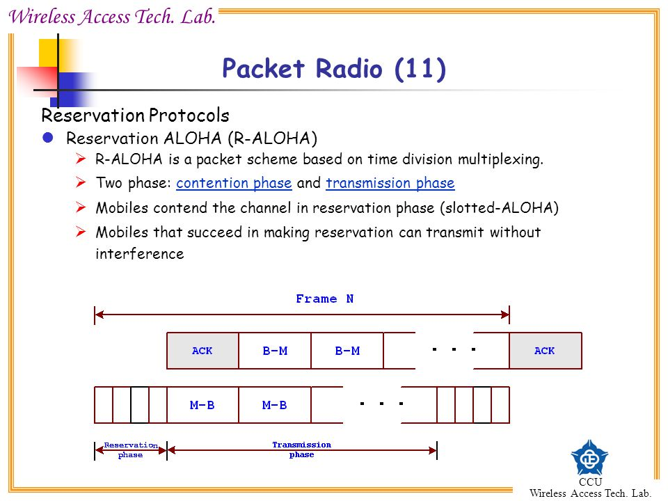 Packet Radio (11) Reservation Protocols Reservation ALOHA (R-ALOHA)