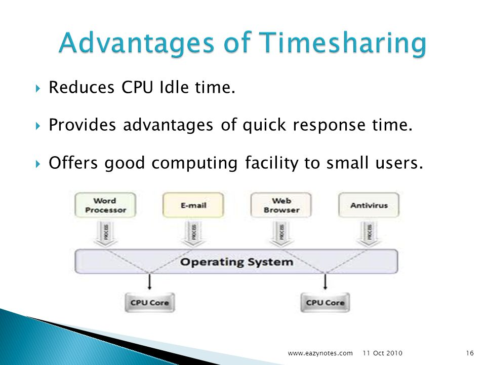 Advantages of Timesharing