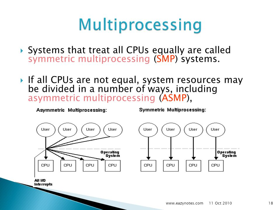 Multiprocessing Systems that treat all CPUs equally are called symmetric multiprocessing (SMP) systems.