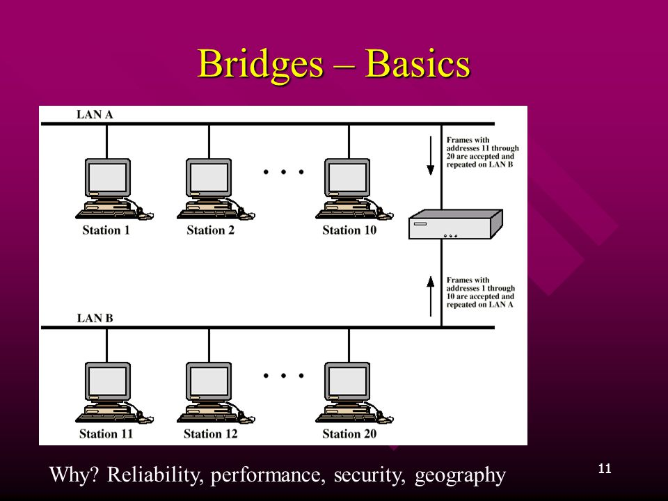 Why Reliability, performance, security, geography