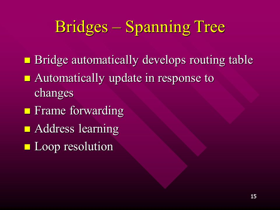 Bridges – Spanning Tree