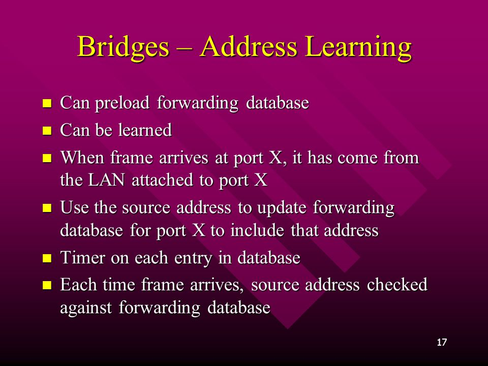 Bridges – Address Learning
