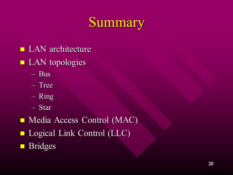 Summary LAN architecture LAN topologies Media Access Control (MAC)