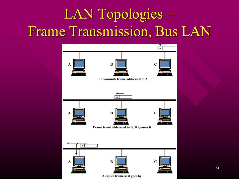 LAN Topologies – Frame Transmission, Bus LAN