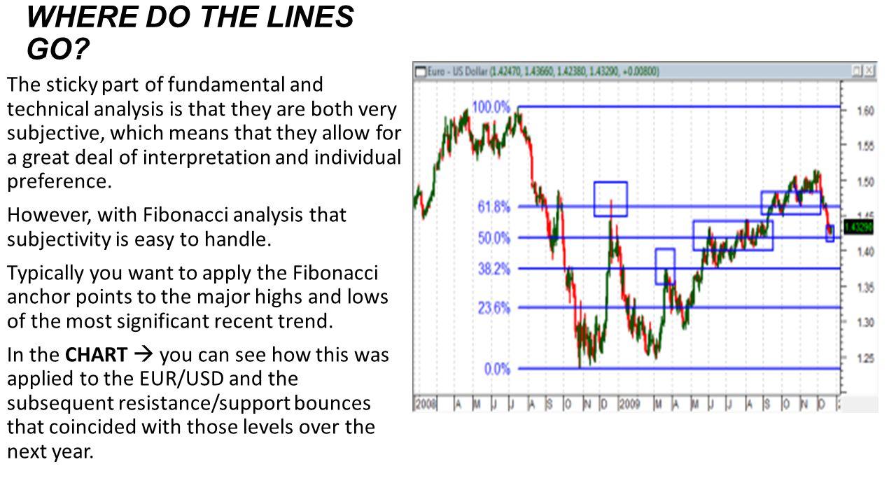WHERE DO THE LINES GO