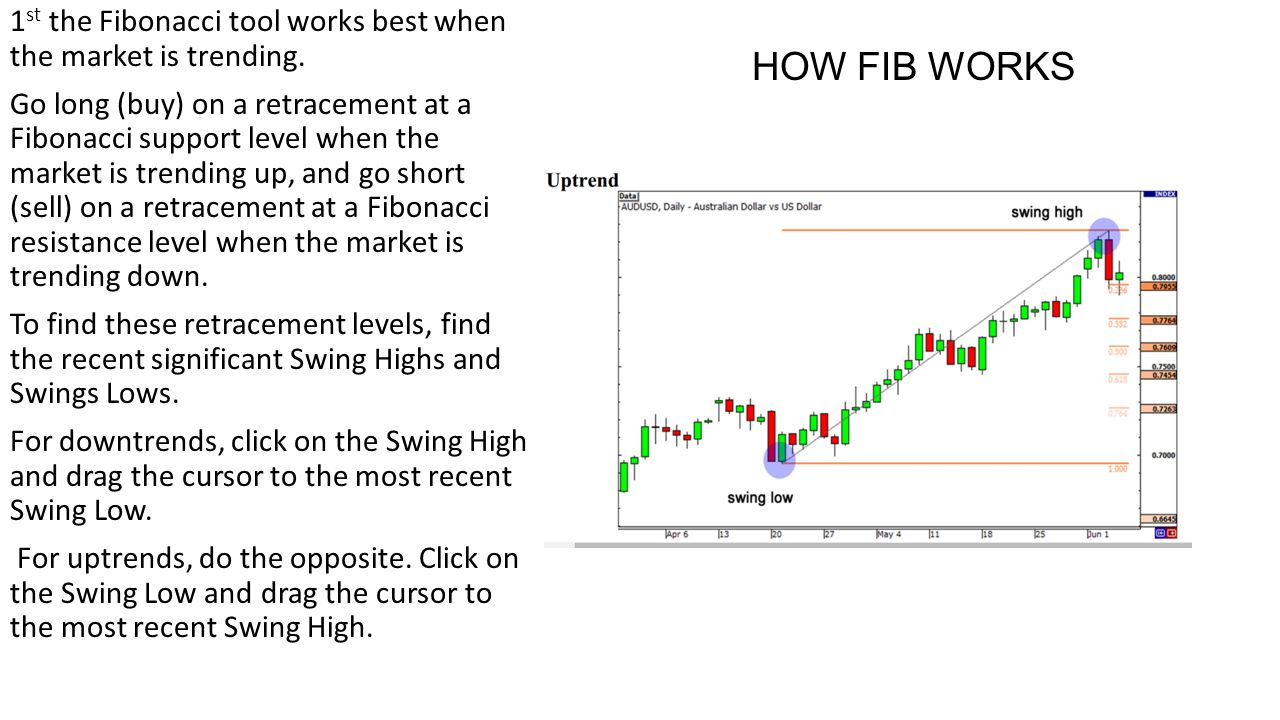 1st the Fibonacci tool works best when the market is trending.