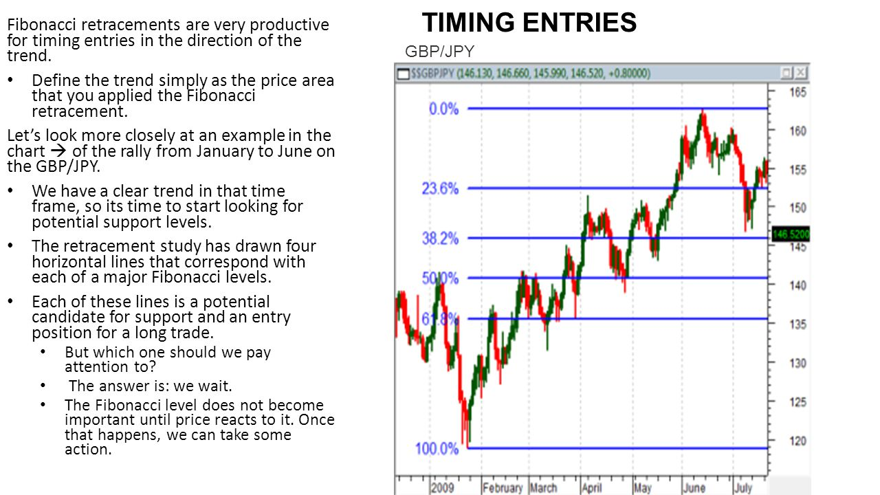 Fibonacci retracements are very productive for timing entries in the direction of the trend.