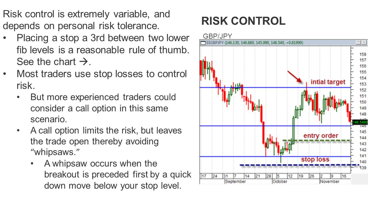 Risk control is extremely variable, and depends on personal risk tolerance.