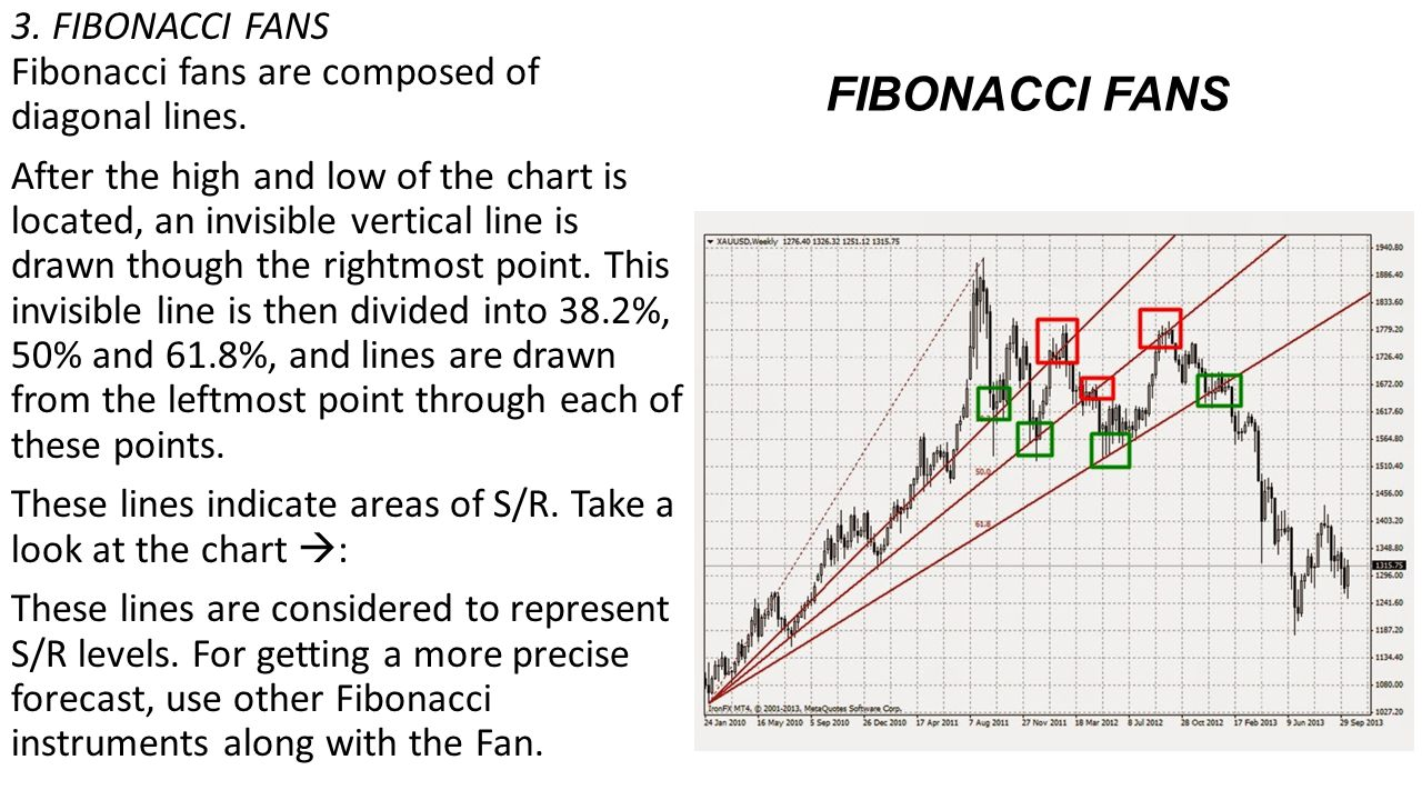 3. FIBONACCI FANS Fibonacci fans are composed of diagonal lines.