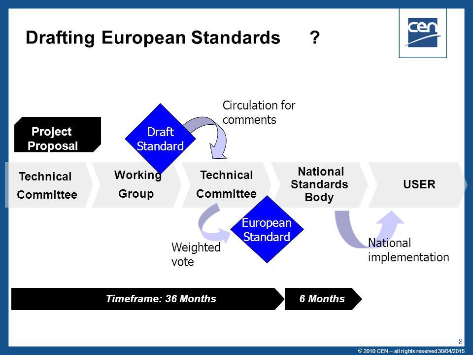 Drafting European Standards