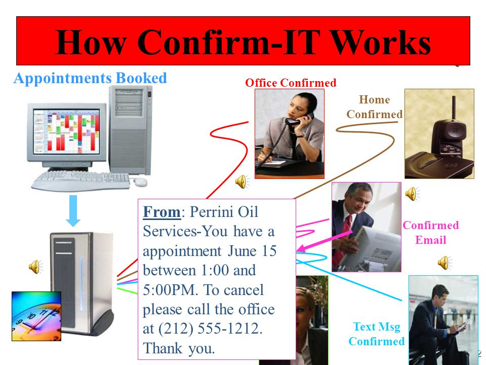 How Confirm-IT Works Appointments Booked