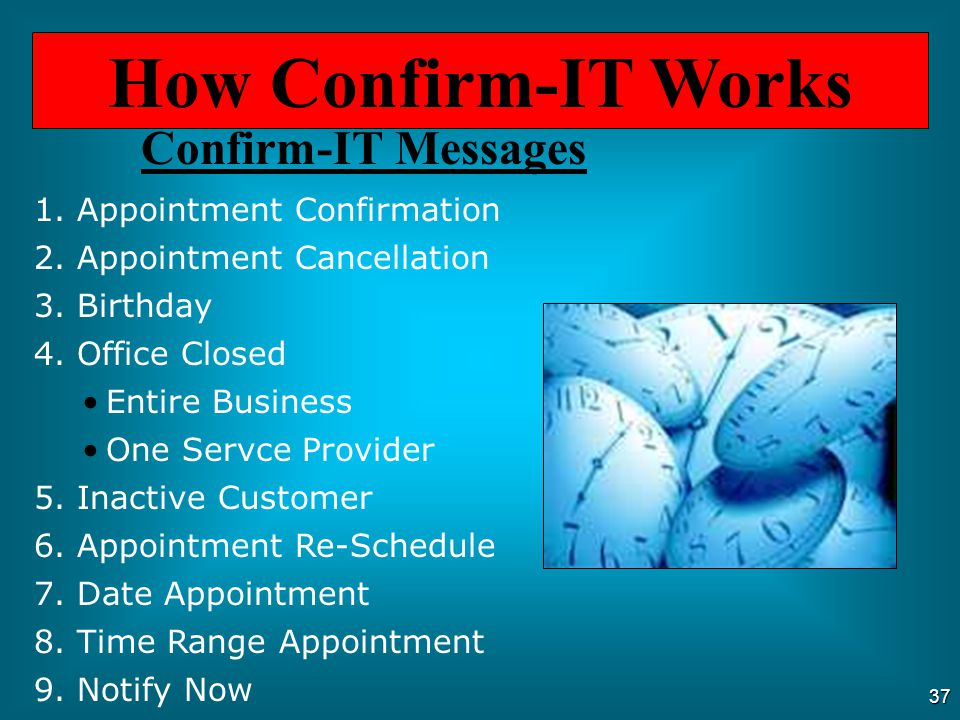 How Confirm-IT Works Confirm-IT Messages 1. Appointment Confirmation