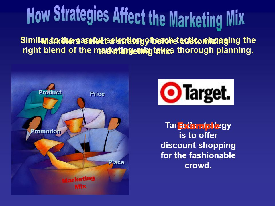 Marketers select a strategy before customizing the marketing mix.