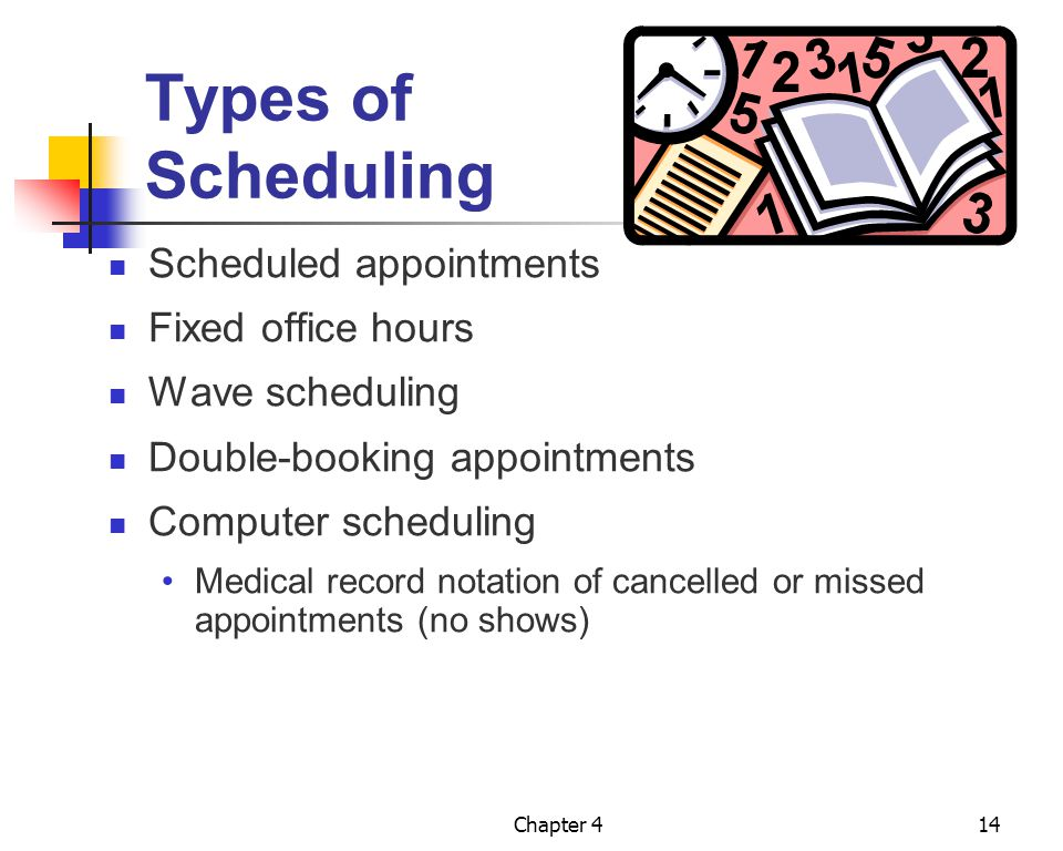 Types of Scheduling Scheduled appointments Fixed office hours