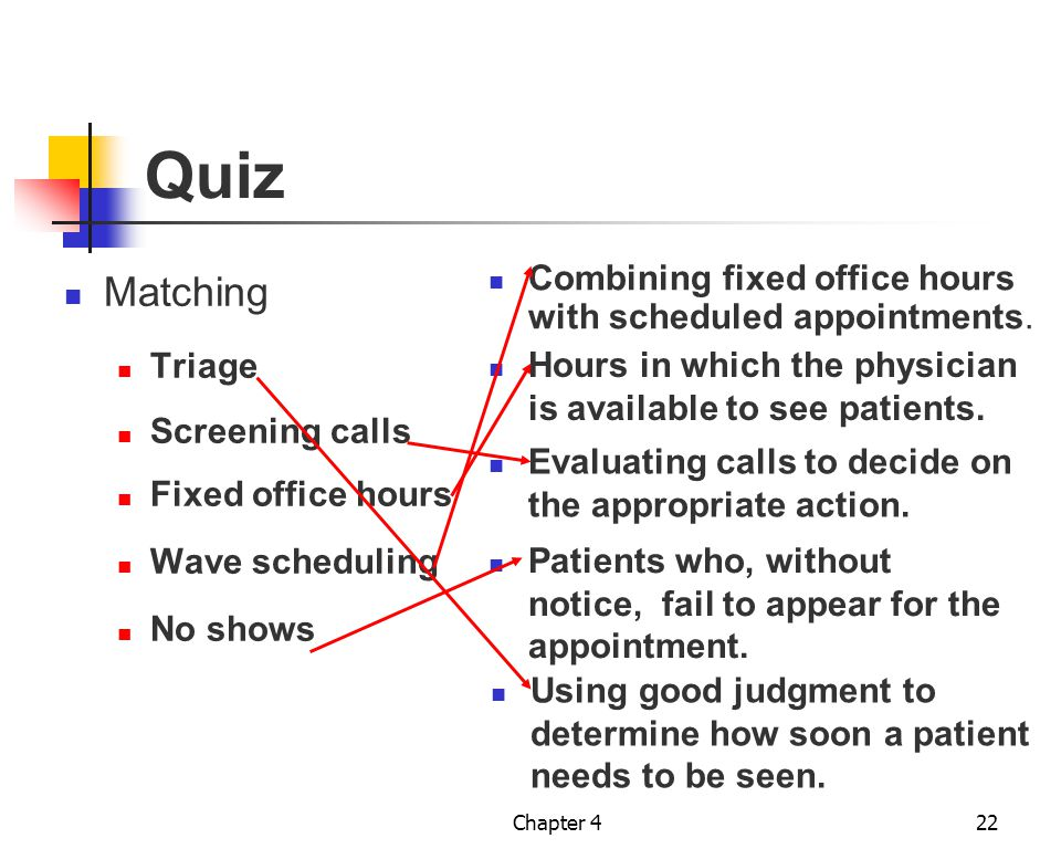 Quiz Matching. Triage. Screening calls. Fixed office hours. Wave scheduling. No shows.