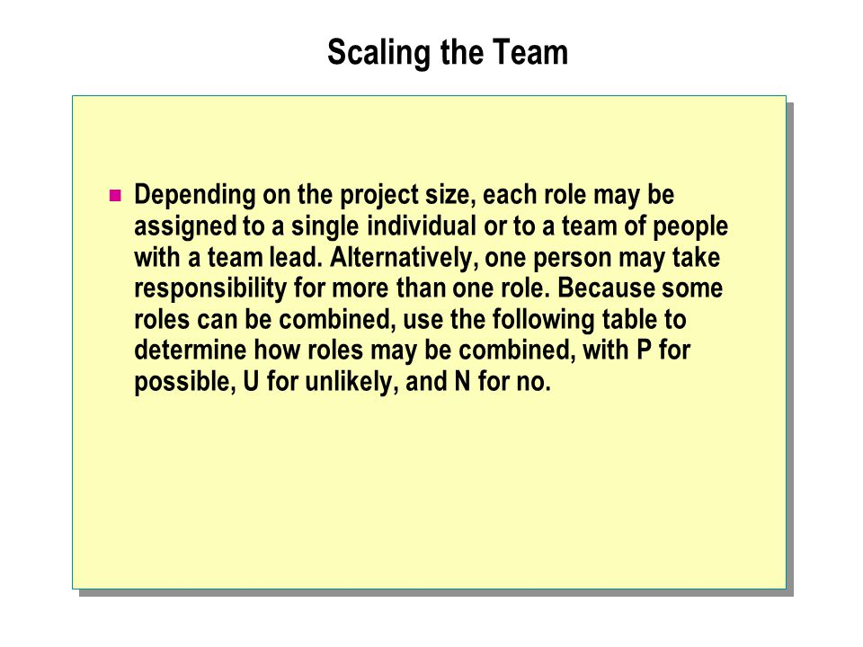 Scaling the Team