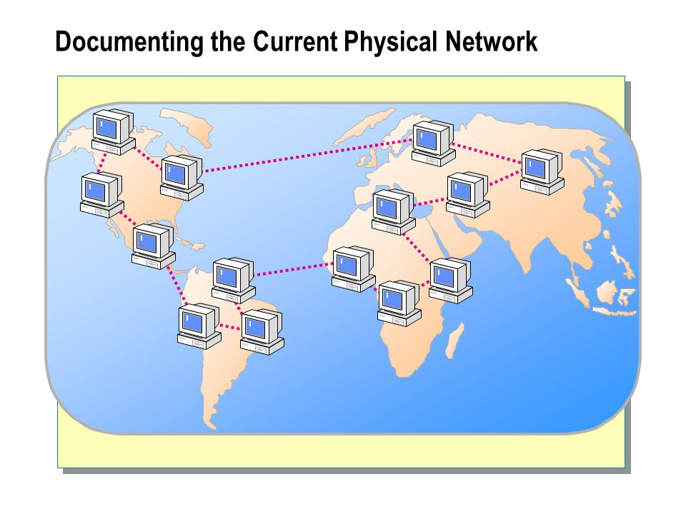 Documenting the Current Physical Network