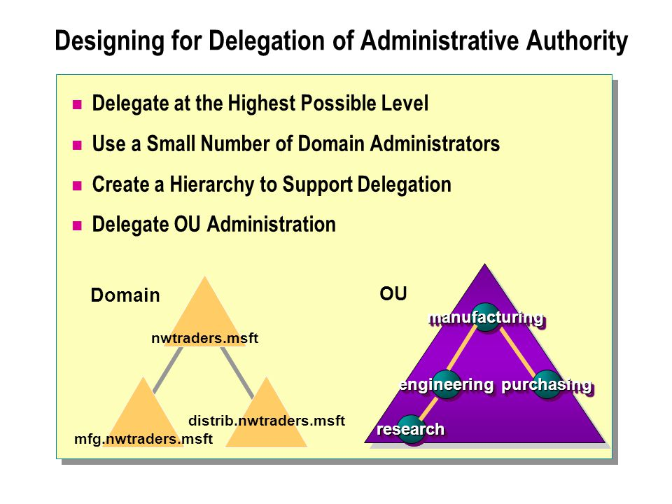 Designing for Delegation of Administrative Authority